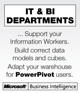 Power Excel Users